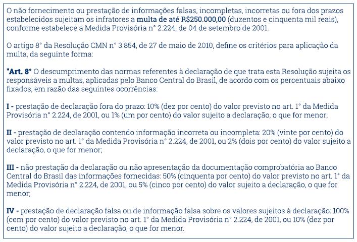 penalidade-Declaracao-de-Capitais-Brasileiros-no-Exterior