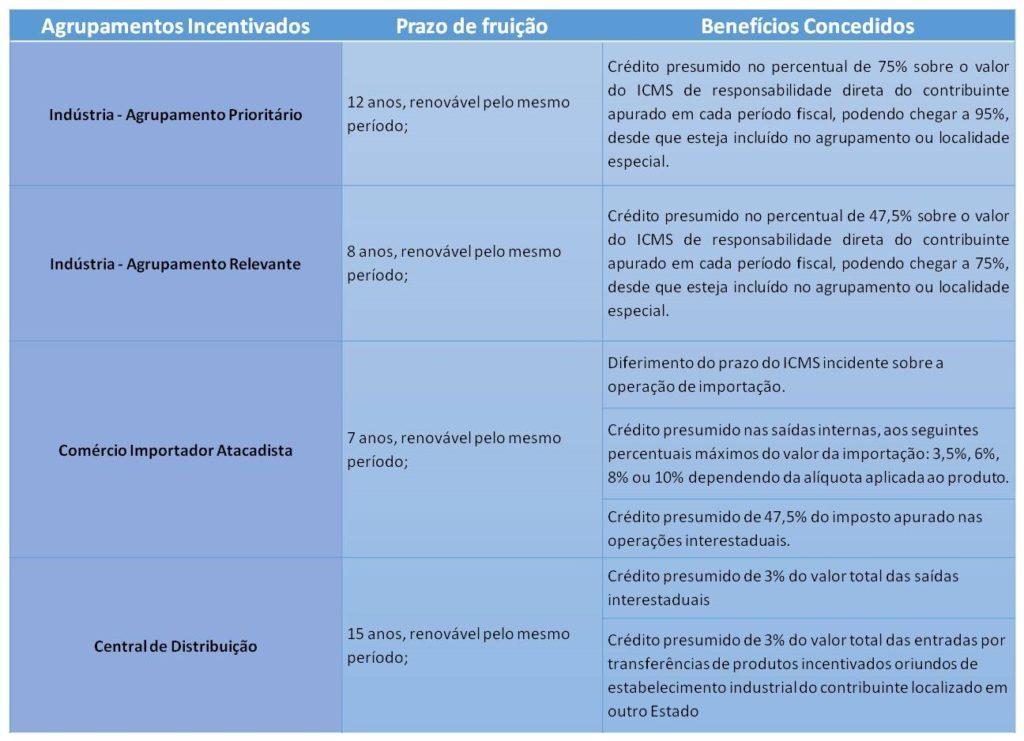 PRODEPE Programa de Desenvolvimento do Estado de Pernambuco bernhoeft