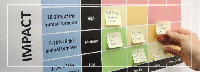 Saiba como fazer a perfeita gestão de riscos com terceiros de sua empresa com uma matriz de risco