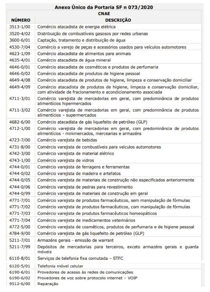 Anexo único da Portaria SF nº 073/2020